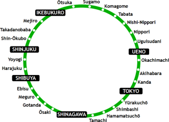 Japan Rail - Yamanote Line